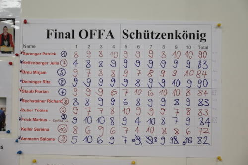 47 Resultatblatt Final OFFA Schützenkönig